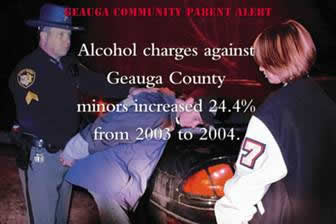 Alcohol Charges Against Geauga Count Minors